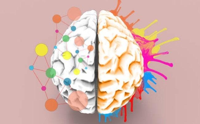 Creativity & Personality